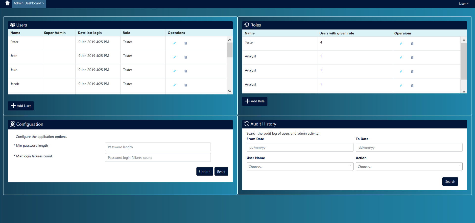 Triple-S™ admin dashboard example