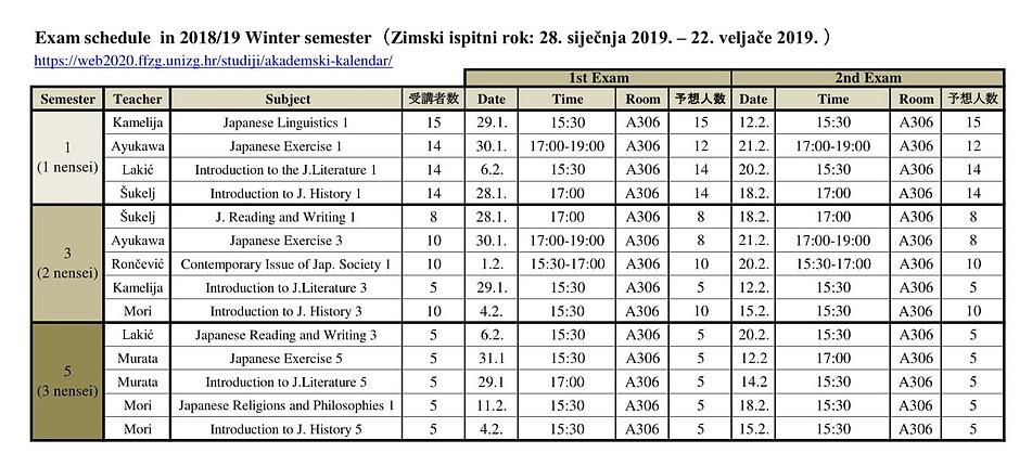 Ispit Japanology Winter 2018-9.jpg