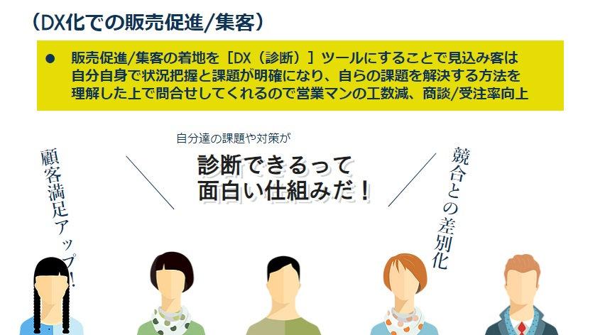 企業のDX化診断システムLogeee(ロギー)⑨.jpg