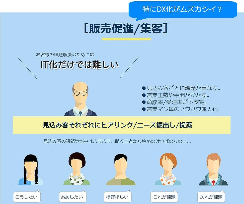 企業のDX化診断システムLogeee(ロギー)③.jpg