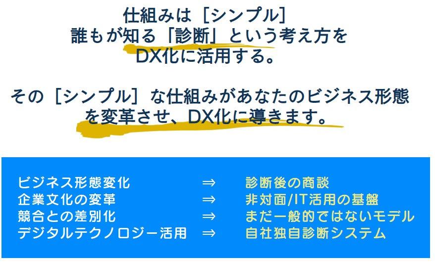 企業のDX化診断システムLogeee(ロギー)⑭.jpg