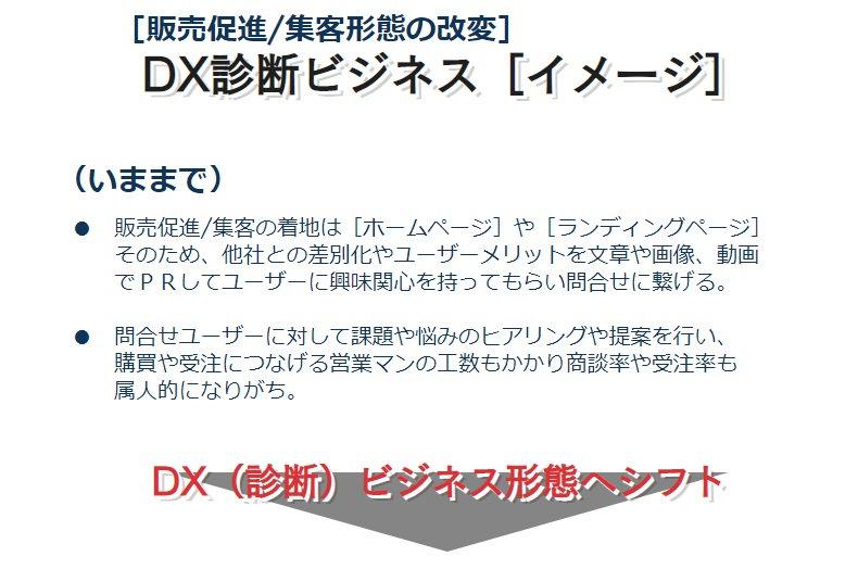 企業のDX化診断システムLogeee(ロギー)⑧.jpg