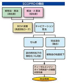 ecopro_05.jpg