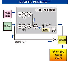 ecopro_03.jpg