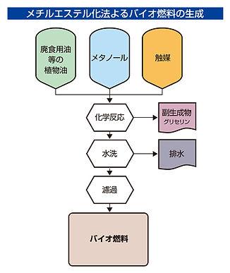 ecopro_07.jpg