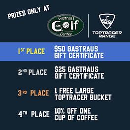 Gastrau Prizes (9 shot challenge).png