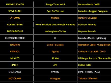 """L'album """"Figures"""" de PETHROL fait son entrée à la 27ème place de la Féralist - Féraroc"""