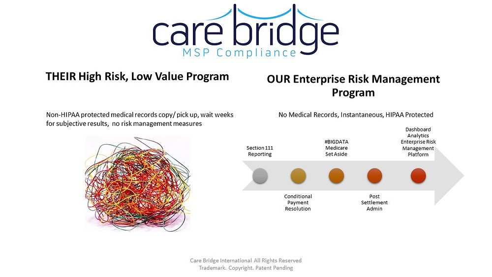 Care Bridge MSP vs. Competition