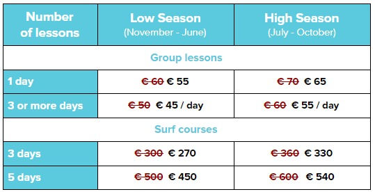 SURF & STAY APARTMENTS price list 2021
