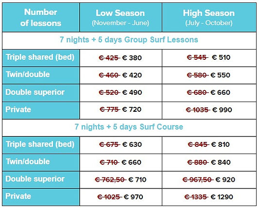 PRICES SURF STAY SURFCAMP 2021