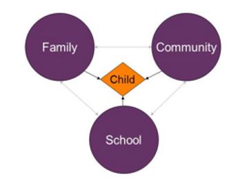 families+schools+communities.png_format=500w.png