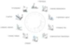 MyCircle_27min_concept-medium.png