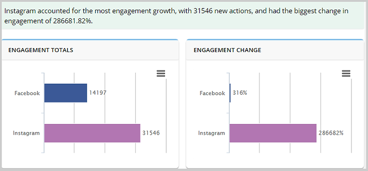 engagement-totals.png