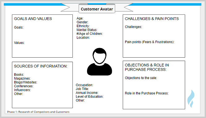 customer-avatar-example.png