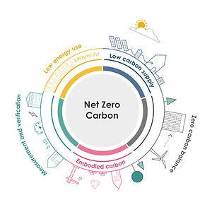 Net Zero_logo_v2.jpg