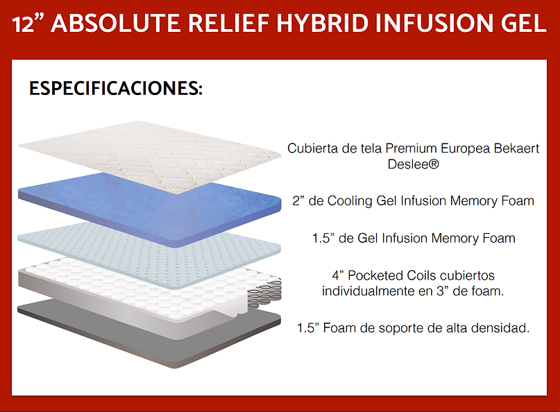 ABSOLUTE RELIEF HYBRID INFUSION GEL SPEC