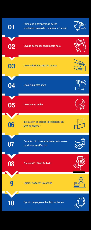 Diagrmación-Seguridad Official sin background.png