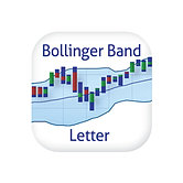Bollinger bands dvd