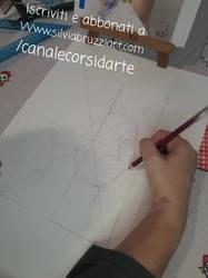 Come disegnare liberamente il volto