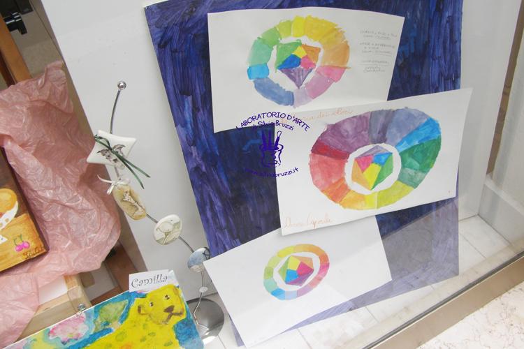 la teoria dei colori