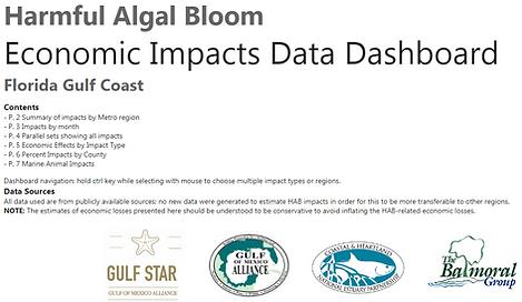 Harmful Algal Bloom Economic Impacts Data Dashboard
