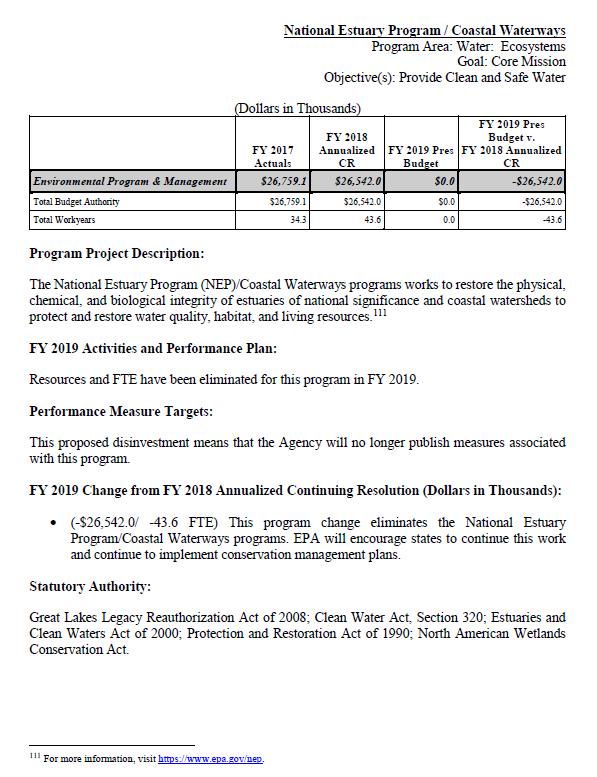 EPA FY2019 Budget