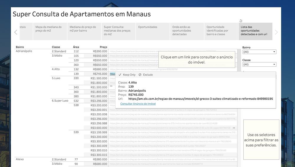 harpia imóveis apartamentos com desconto subprecificados em manaus oferta
