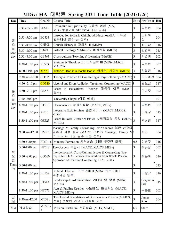 Gmu Spring 2022 Calendar.Gmu 2021 Spring Time Table
