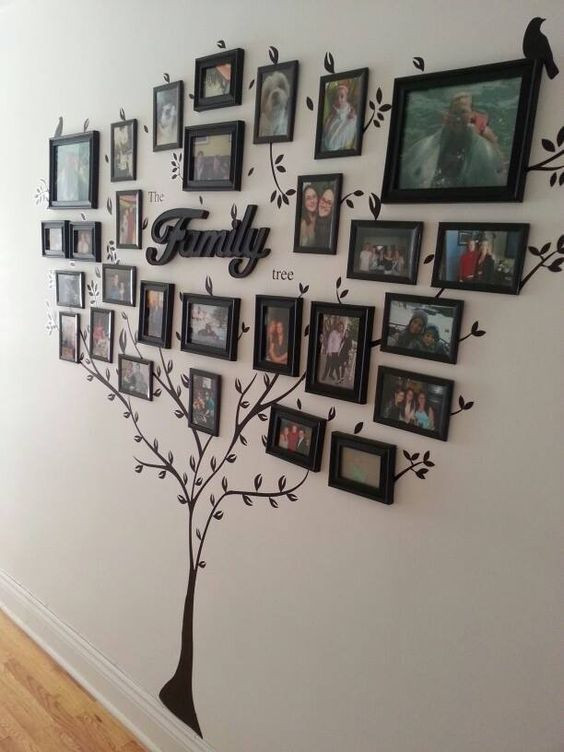 Árvore genealógica.