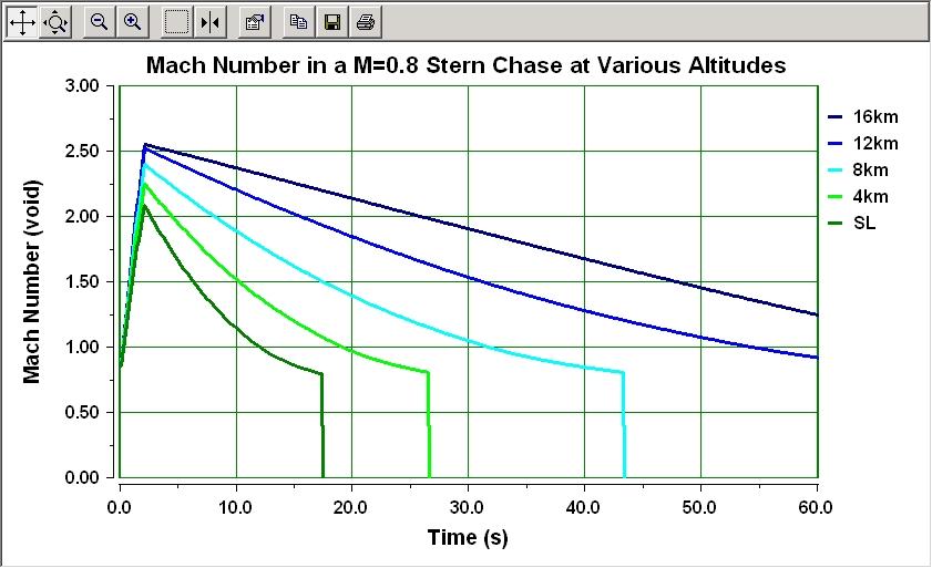 USEM-1_MachSweep_19-10-04
