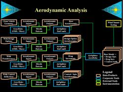 NTE-20200219-02_JaramilloP_Aerodynamics.