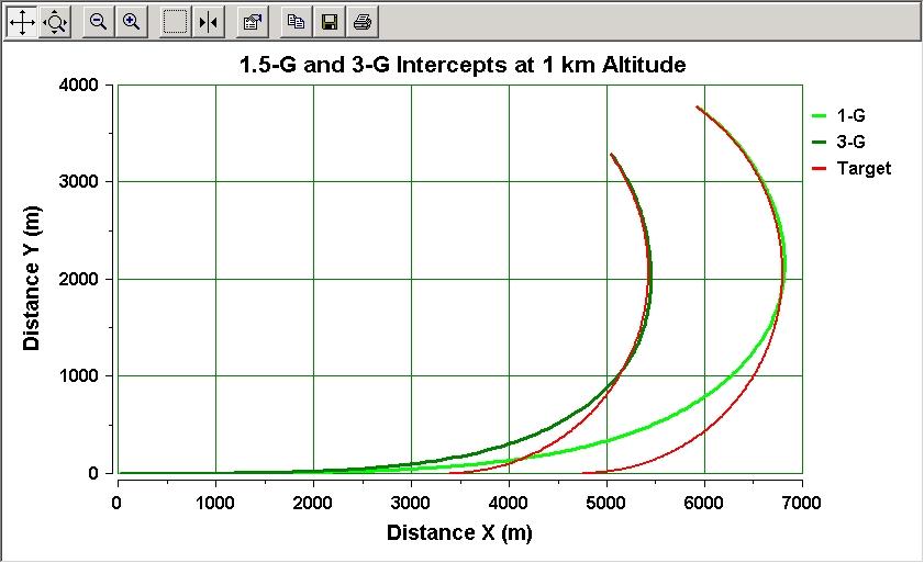 USEM-1_Intercepts1km_21-10-04