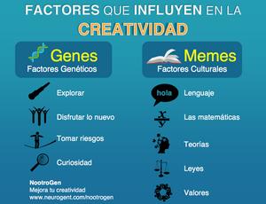 4 factores de la creatividad
