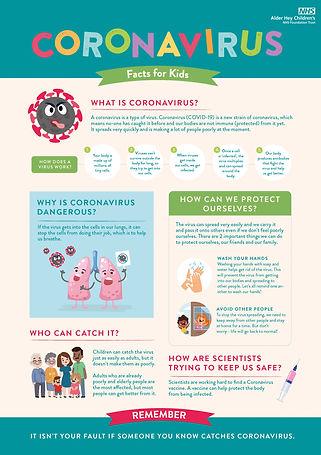Coronavirus-Kids-Fact-Sheet october 2020