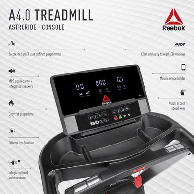 Reebok A4.0 Treadmill Console