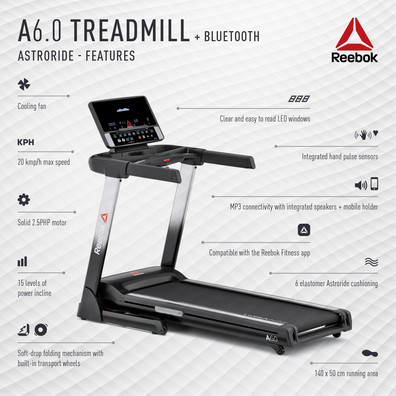 Reebok A6.0 Treadmill Features