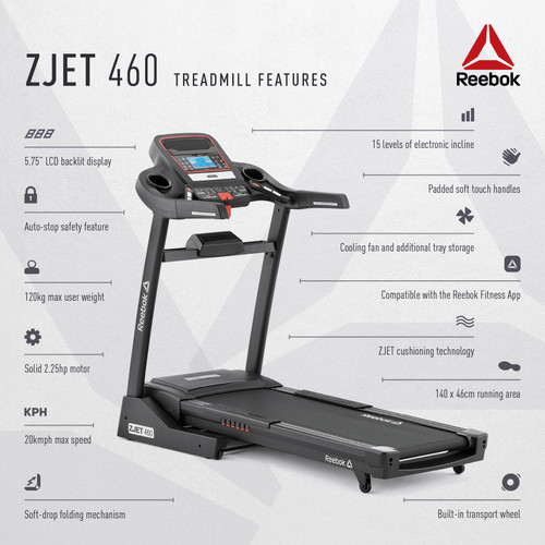 Reebok ZJET 460 Treadmill Features