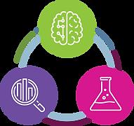 evolve-metodologia-site-startup-12.png