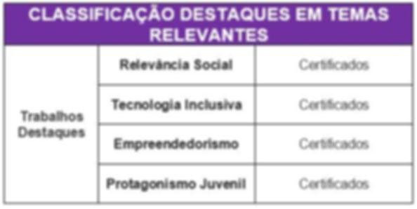 Categorias.JPG