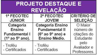 Projeto Destaque.JPG