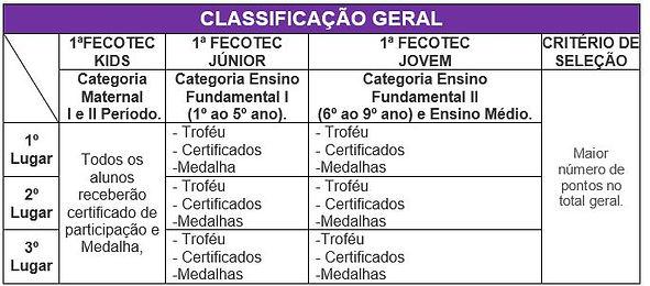 Classificação_Geral.JPG