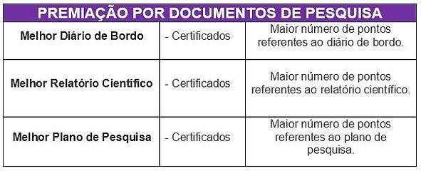 Documentos de Pesquisa.JPG