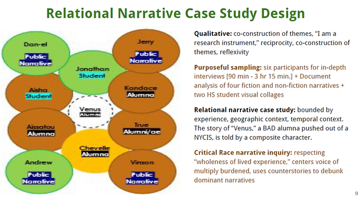 Relational Case Study Design.png