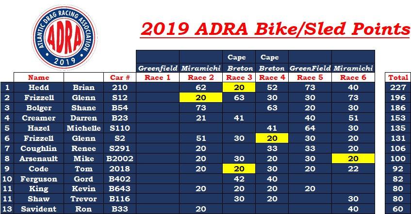 2019 bike sled final.jpg