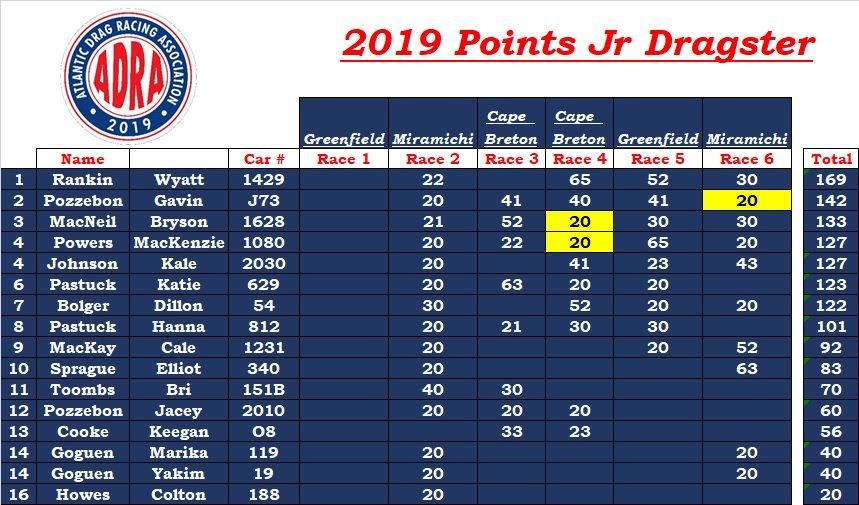 2019 jr final.jpg