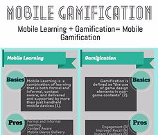Graphic pulling together mobile learning and gamification into a mobile gamification idea.