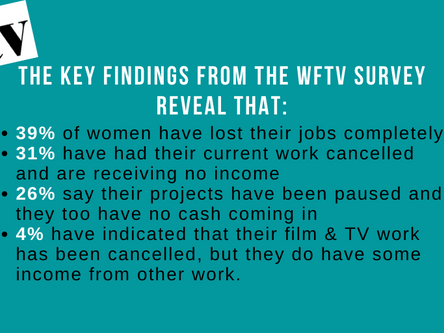 WFTV Membership Survey Reveals over 90% of Members have lost their Income