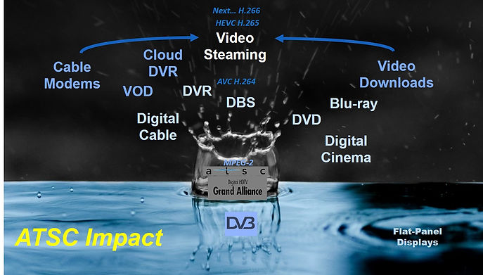 ATSC Impact.jpg