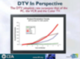 2004-02 CEA - DTV in Perspective.jpg