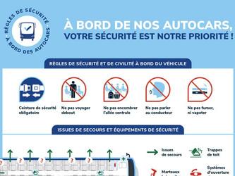 La FNTV fournit un kit d'information des passagers sur les règles de sécurité